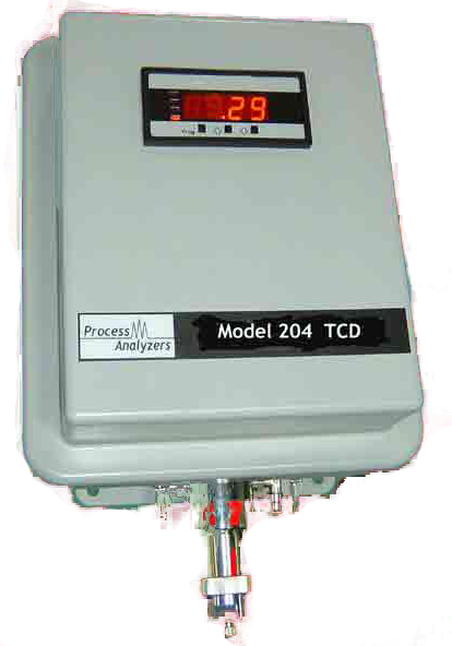 Model 204 Thermal Conductivity Analyzer for Process
